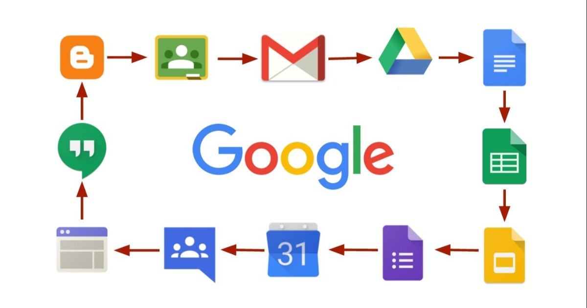 How to Use Google Apps for Education: Top 20 Tips